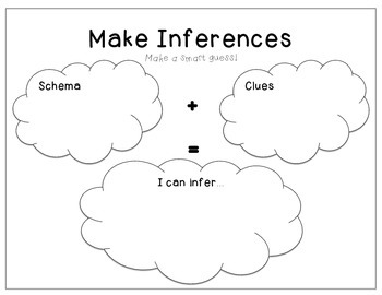 Making Inferences Graphic Organizer by Sarah's Collection