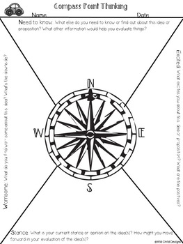 Making Thinking Visible: Compass Points Routine by Wild