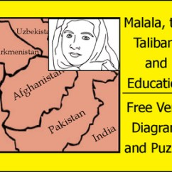 Venn Diagram Puzzles Chrysler 300 Wiring Diagrams Malala The Taliban And Education Free Puzzle Original 2828142 1 Jpg