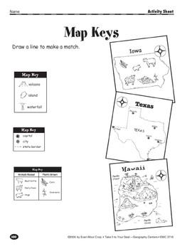 Map Keys: Symbols on a Map by Evan-Moor Educational
