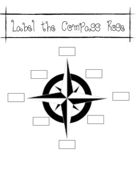 Compass Roses, Cardinal Directions, and Product Maps by