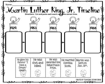 Martin Luther King, Jr. Activities and MLK Activities by