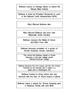 Mary Mcleod Bethune Timeline By Ashley Loftus