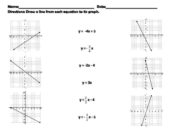 TEKS 7.7A Matching Graphs to Linear Equations by Marvelous