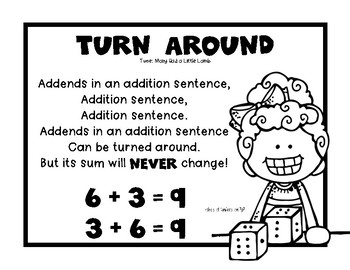Math Strategy Posters for Addition {Singing Songs
