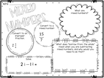 Math Bulletin Boards {5th Grade Common Core: All Standards