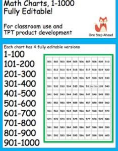 also math charts fully editable by one step ahead tpt rh teacherspayteachers
