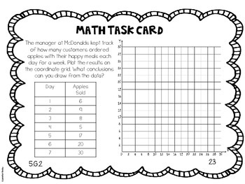Math Common Core Task Cards 5th Grade CCSS 5.G.1 and 5.G.2