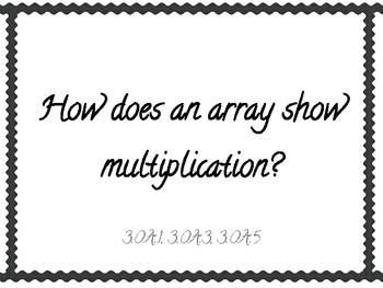 Math Essential Questions- Operations and Algebraic