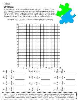 Math: Fraction Worksheets (Common Core Aligned) by No More