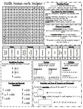 Homework Helper: Math Reference Sheet for 4th grade by