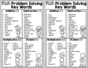 Math Key Words for Problem Solving {Notebook Anchor Charts
