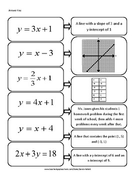 Math: Linear Equation Matching Cut-out Activity (linear