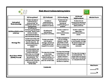 Math Problem Solving Rubric and Student... by Lauren