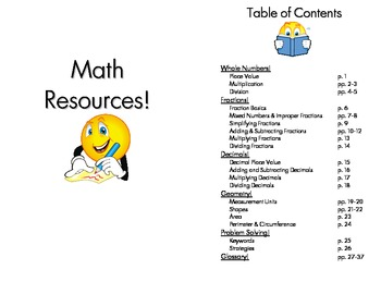 Math Resources and Quick Reference Guide for Students by