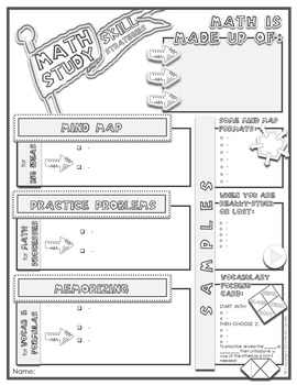 Math Study Skills: Doodle Note & Active Study Stations by