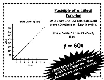 Math Vocabulary Posters (Expressions & Equations) by