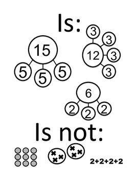 Math Vocabulary Posters To accompany EngageNY/Eureka Math