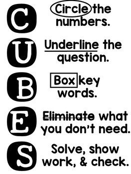 Math Word Problems Strategy: CUBES (Editable) by We Love