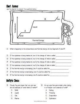 states of matter change diagram pioneer deh p7000bt wiring changing worksheet by adventures in science tpt