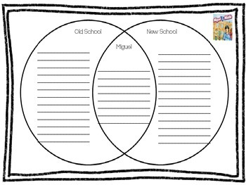 Wonders 5th Grade Interactive Journal Unit 5-Week 1 by