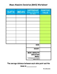 {FREE} Mean Absolute Deviation (MAD) Worksheet by ...