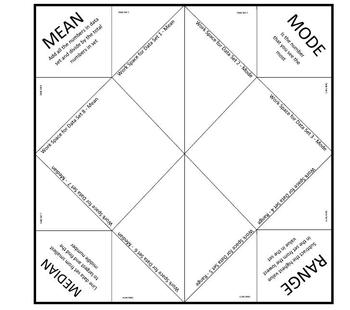Mean, Median, Mode, & Range Cootie Catcher by The Little