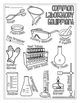 Measurement Tools and Common Lab Equipment Biology Doodle