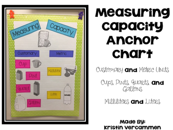 Measuring Capacity Anchor Chart By Teachers Features