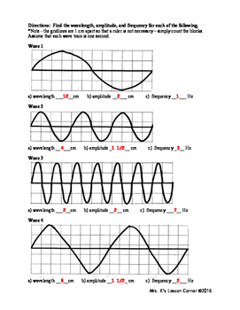 Measuring Waves Worksheet by Mrs K's Lesson Corner