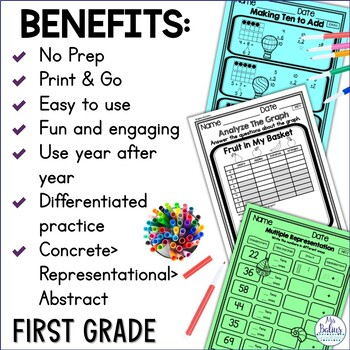 First Grade Math Properties of Operations Mega Practice 1
