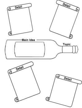 Message In A Bottle-Graphic Organizer & Instructions by