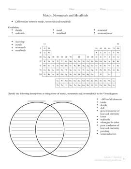 Metals Nonmetals And Metalloids Worksheet : metals, nonmetals, metalloids, worksheet, Metals, Nonmetals, Metalloids, Worksheet, Nidecmege