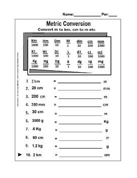 Cm 4 To M 4 : Metric, Conversion, (Easy), Grams