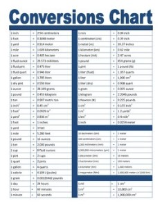 also metric english conversion chart by messianic spanish lady tpt rh teacherspayteachers