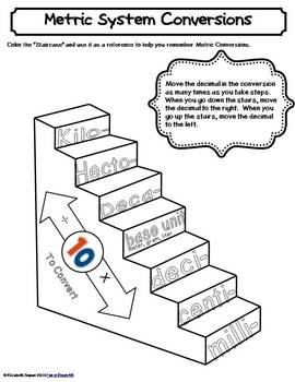 Metric Measurement Lapbook {Common Core Aligned} by Fun in