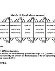 Metric units conversion chart also teaching resources teachers pay rh teacherspayteachers