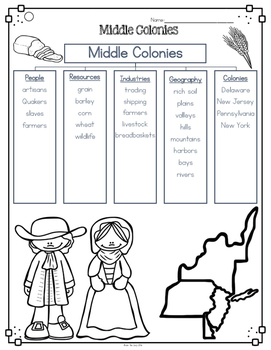 Middle Colonies Differentiated Activities by Bow Tie Guy