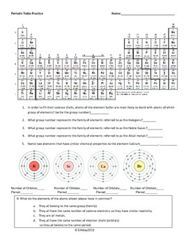 Middle School Periodic Table/Atomic Structure Worksheet