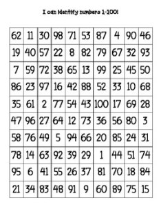 also mixed up numbers charts by kayla grovenstein teachers pay rh teacherspayteachers