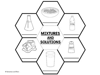 Mixtures and solutions-Interactive Science Notebook