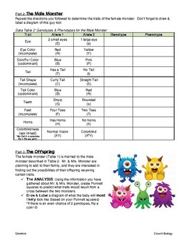 Monster Genetics Lab Activity By Crouch Biology