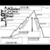 Free Short Stories Graphic Organizers Resources & Lesson