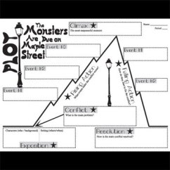 Plot Diagram Graphic Organizer Pdf Pc Power Supply Wiring Monsters Are Due On Maple Street Chart Arc