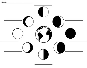 Moon Phase Chart for your students to label by
