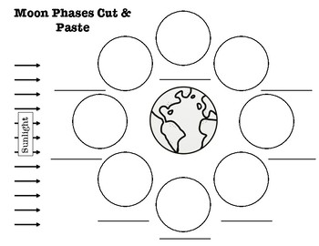Phases Of The Moon Worksheet Cut And Paste