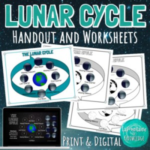 Moon Phases Diagram (Lunar Cycle) by LaFountaine of