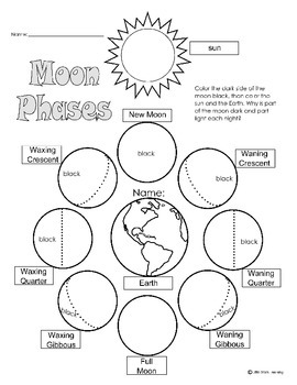 Moon Phases worksheet & mini book by Little Stars Learning