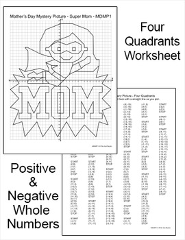 Mother's Day Coordinate Graphing Ordered Pairs Mystery