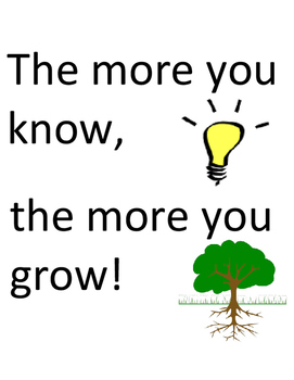 The More You Know Image : image, Motivational, Poster:, Read,, Grow!